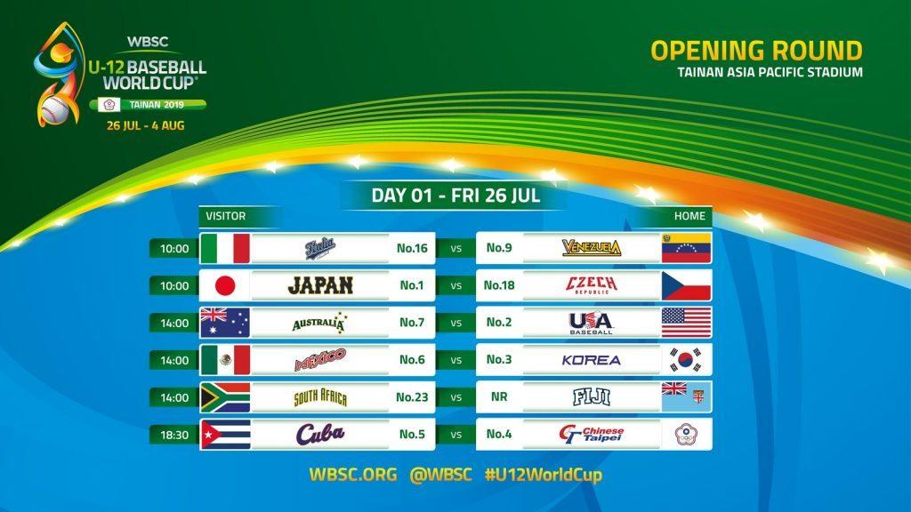 Mondiale Calendario.Il Calendario Del Mondiale Under 12 Baseball It